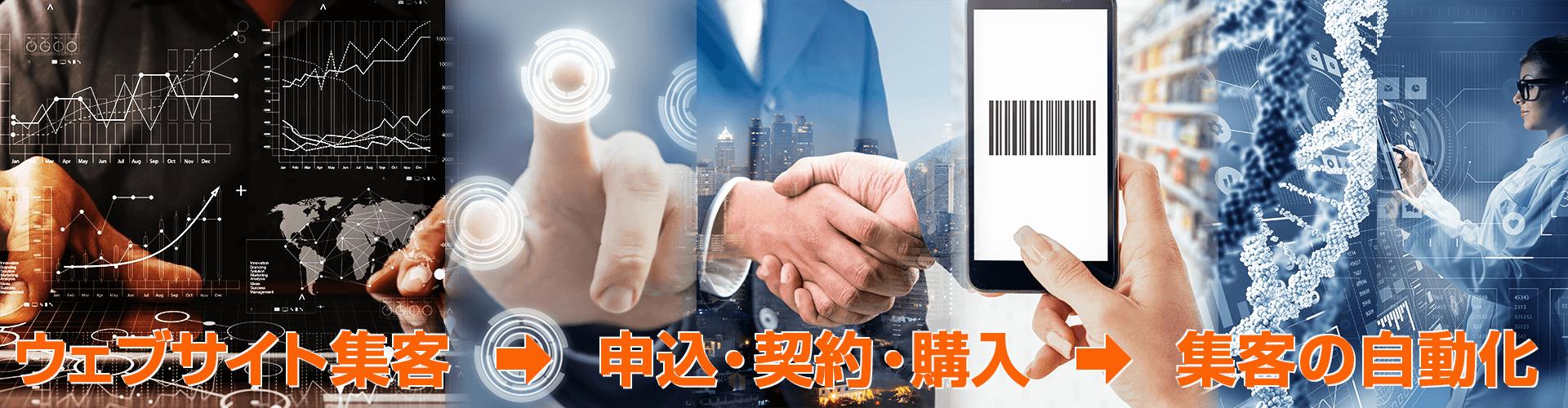 ウェブ(WEB)集客・申込・契約・購入・ウェブ(WEB)の自動化