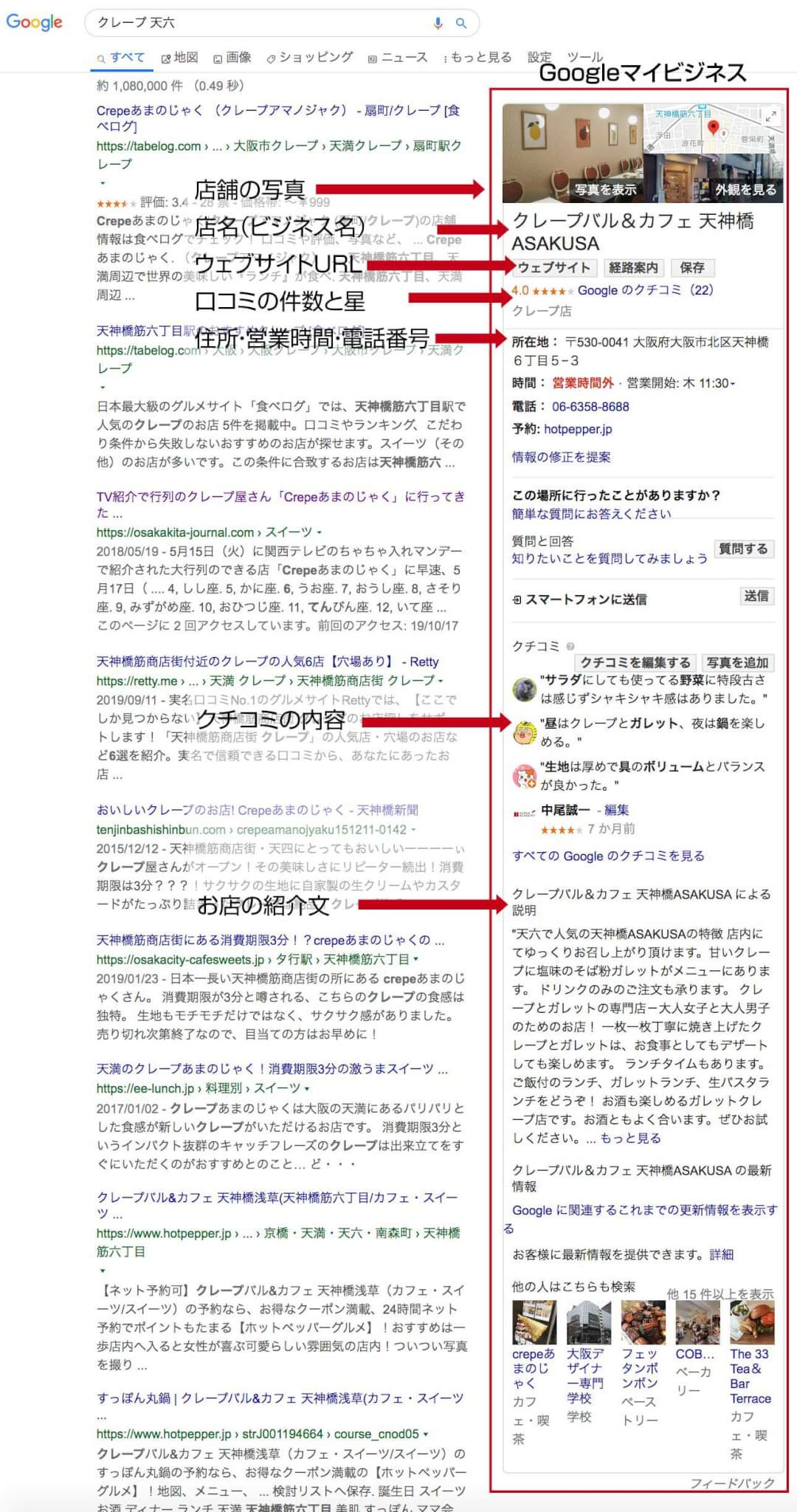 Googleマイビジネスの説明